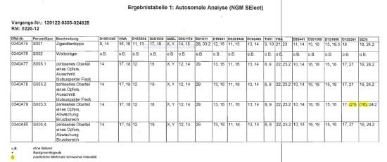 DNA Analyse 550x230 Vorlesung