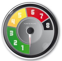 Punktetacho 250x244 FAER: Aktuelle Verfahren und das neue Fahrerlaubnisregister